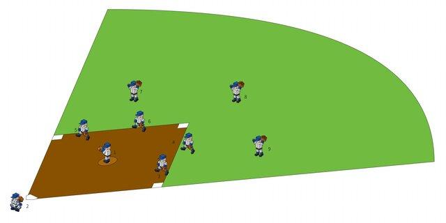 野球のポジション