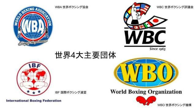 世界4大主要団体ロゴ
