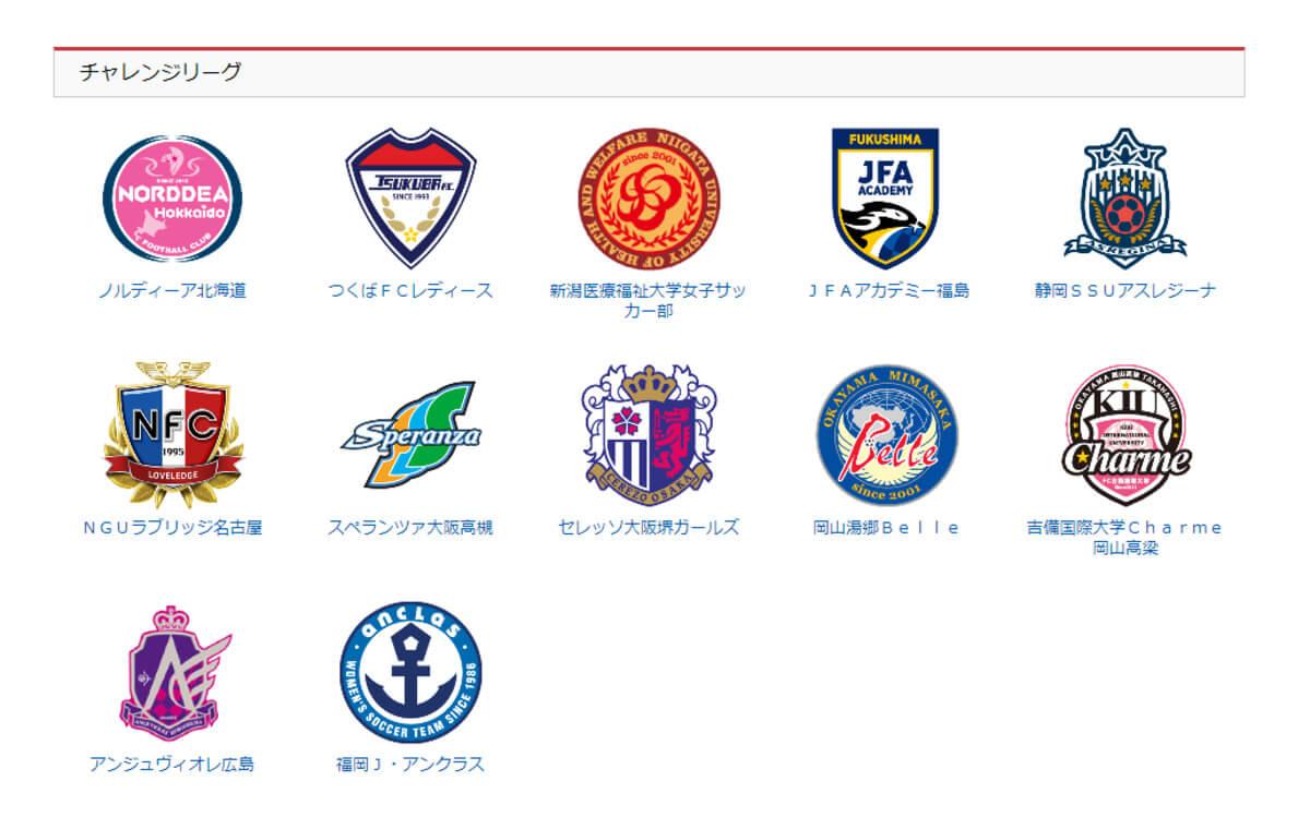 チャレンジリーグのチーム一覧