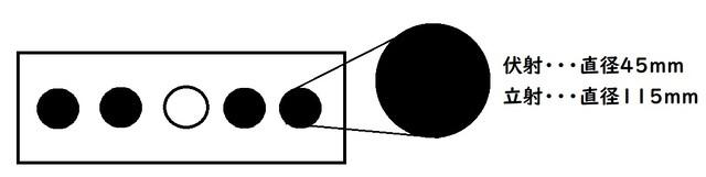 標的イメージ (1)